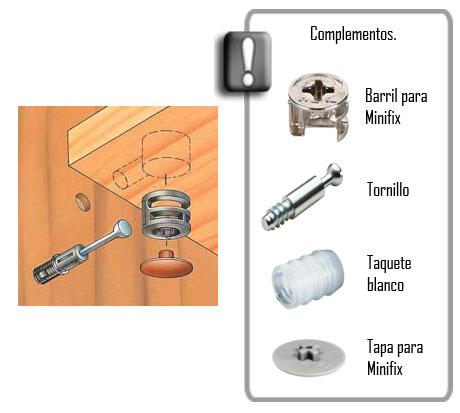 Sistema minifix